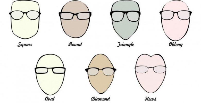 Yüz Şeklinize Göre Gözlük Seçimi Nasıl Yapılır?